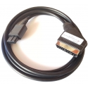 Nintendo Gamecube PAL Models Sync over CVBS RGB Scart Cable